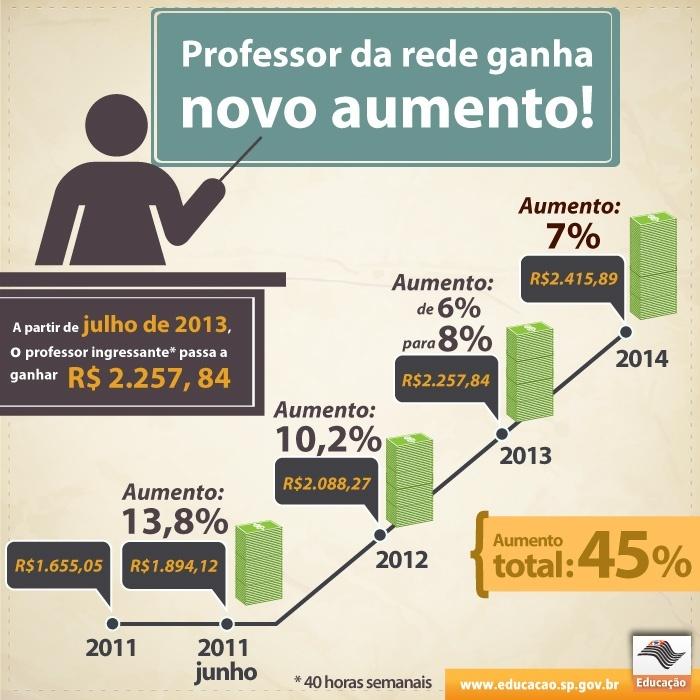20130416_aumento_salarial_v2_700_700_01