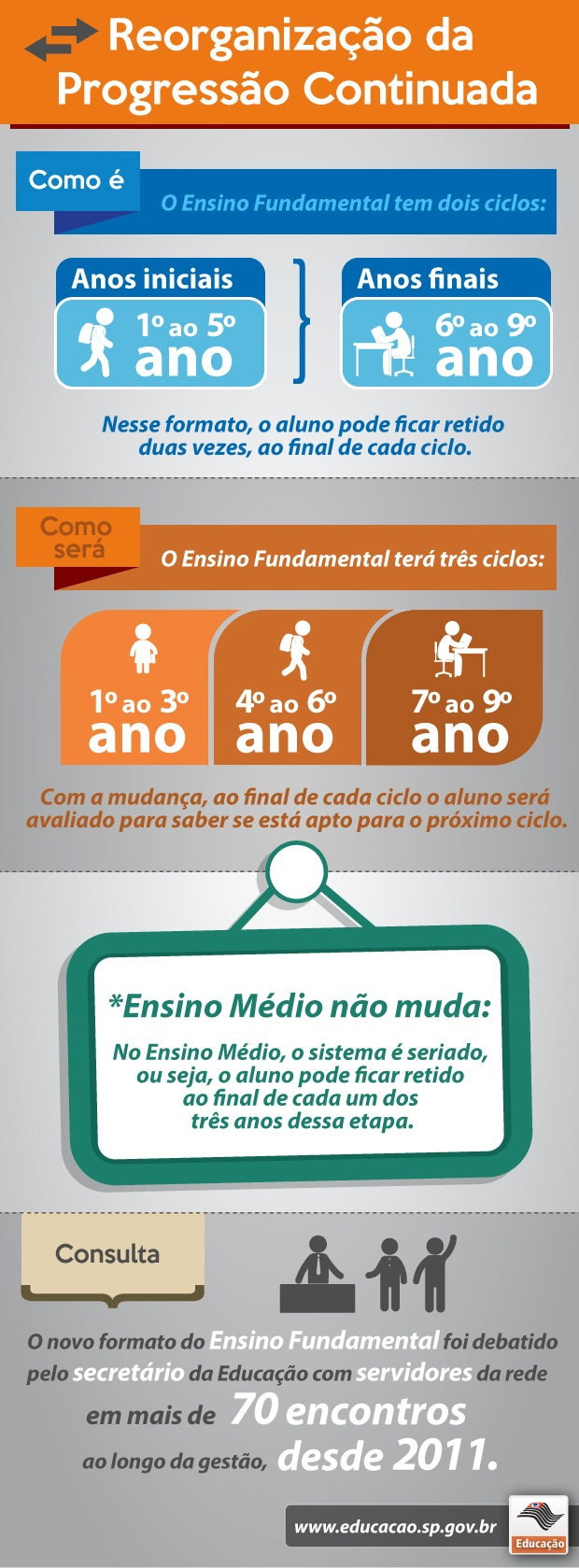 20131107_progressao_continuada_1679
