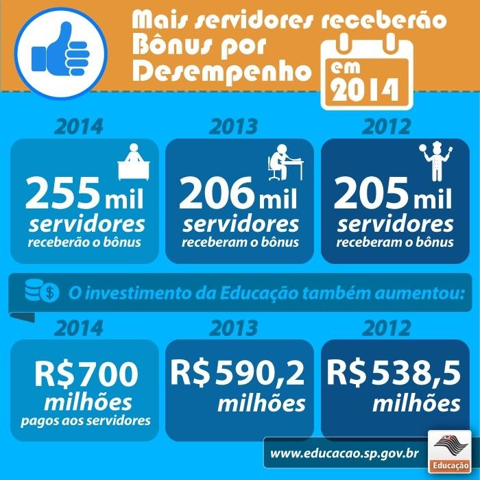 20140326_bonus_servidor_700