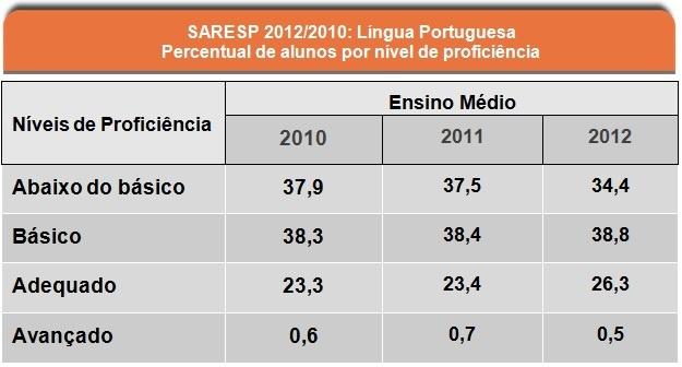 portugus_ensino_mdio_625